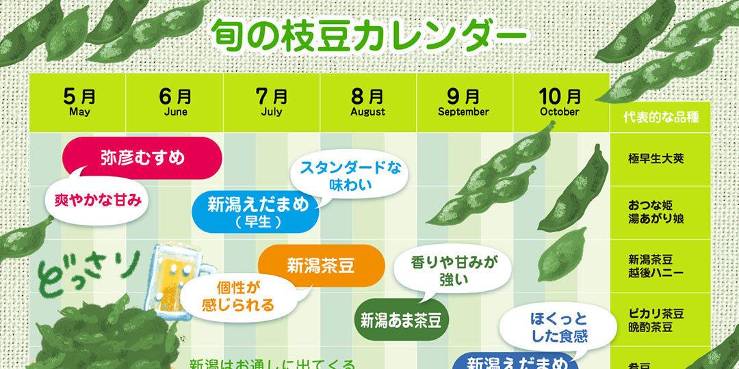 新潟は枝豆県だった!?1年の半分近く旬を楽しめる枝豆カレンダー