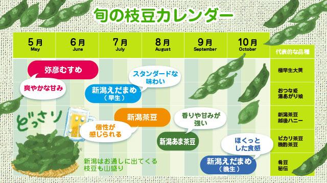 旬の枝豆カレンダー